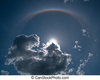 Halo Nimbus Icebow clouds formation - Weather phenomena of...