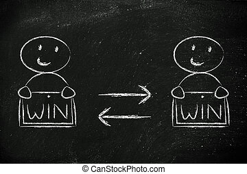 exchanging Win Win solutions - concept of Win Win...
