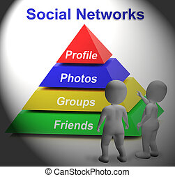 Social Networks Pyramid Shows Facebook Twitter And Google...