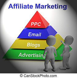 Affiliate Marketing Symbol Means Internet Advertising And...