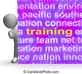 Training Word Cloud Sign Means Education Development And Learnin