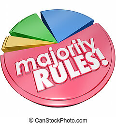 Majority Rules Words Pie Chart Election Favorite Most Votes...