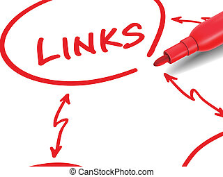 the word links with a red marker
