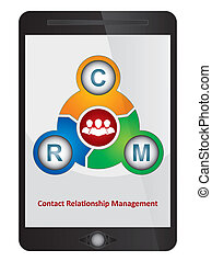 Contact Relationship Management software diagram on tablet...