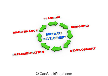 3d arrows software development cycle - 3d rendering of...