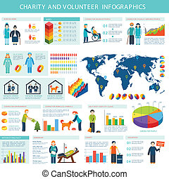 Volunteer infographic set - Social help services and...
