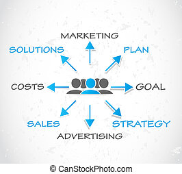 advertising marketing strategy vector background