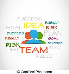 idea, plan, risk, success