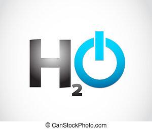 H2O Power Vector