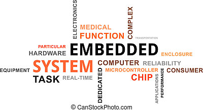 word cloud - embedded system - A word cloud of embedded...