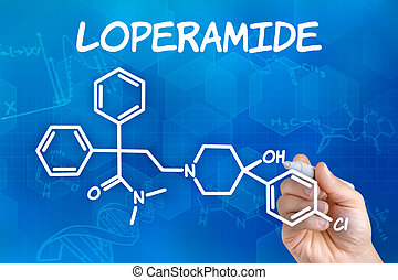 Hand with pen drawing the chemical formula of Loperamide