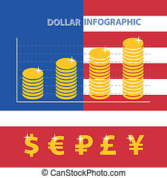 infographic with growth exchange rate of american dollar on...