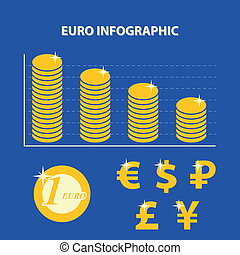 infographic with decline exchange rate of euro on financilal...