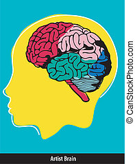 Artist brain with paint strokes stock vector. Andy Warhol...