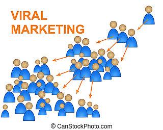 Viral Marketing Shows Social Media And Advertise - Viral...