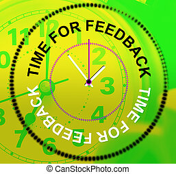 Time For Feedback Indicates Evaluation Satisfaction And...