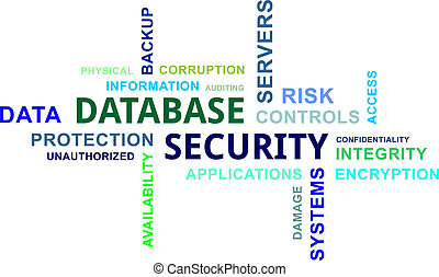 word cloud - database security - A word cloud of database...