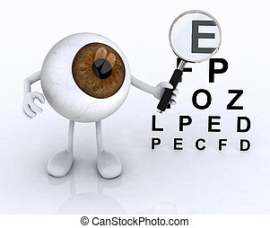 eye with arms and legs showing with a magnifying glass the...
