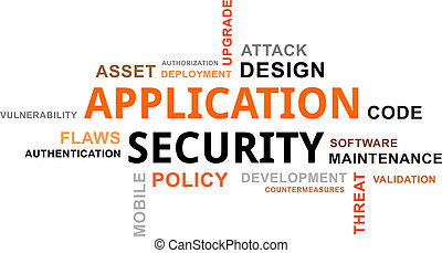 word cloud - application security - A word cloud of...