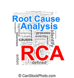 Word tags wordcloud of rca