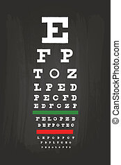 Eye Chart Check Up Test