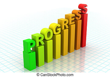 Business progress Graph - 12.9KB