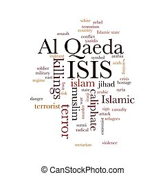 ISIS and Al Qaeda word cloud on white background.