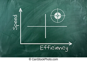 Speed Efficiency diagram - Speed Efficiency graph writhen on...