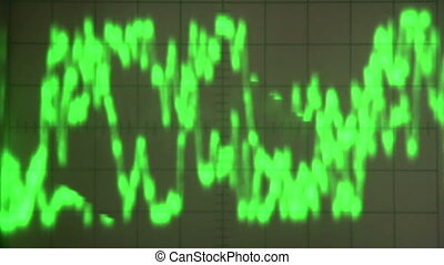 Chaotic Signal of a Sound Wave - Chaotic curves on the...