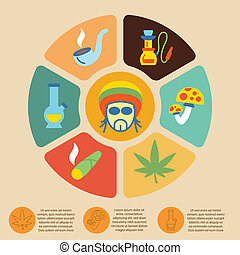Drugs infographic set - Poison smoke death drugs infographic...