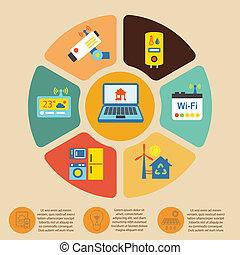 Smart home infographics
