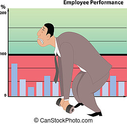 Poor job performance - Businessman unable to lift a small...