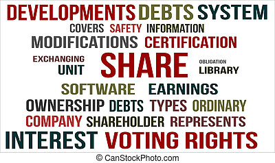 SHARE - A word cloud of Share related items