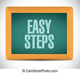 easy steps message on board illustration design