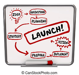 Launch New Business Dry Erase Board Plan Strategy Success...