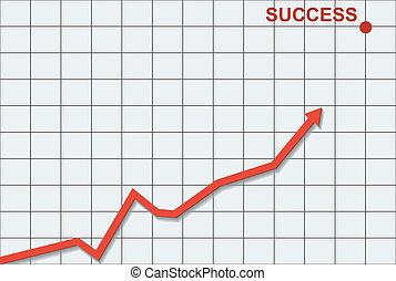 Success in business