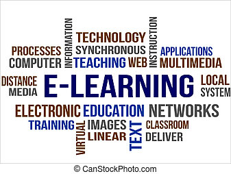 E-LEARNING - a word cloud of E-learning