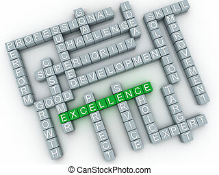 3d imagen Excellence concept word cloud background