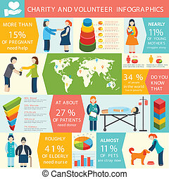Volunteer infographic set - Social responsibility and...