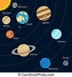 Solar system background with sun planet orbits and stars...