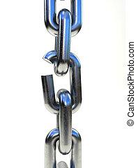 Broken chain - Link in steel chain broken