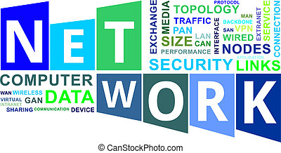 word cloud - network - A word cloud of network related items