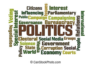 Politics word cloud on white background