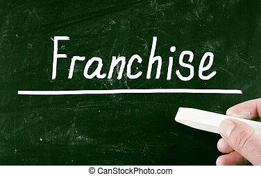 franchise concept