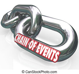Chain of Events Timeline History Past 3d Words Calendar -...