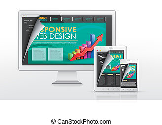 responsive web design in TV, tablet and smart phone -...