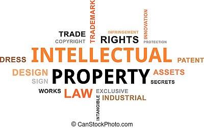 palabra, nube, -, intelectual, propiedad,