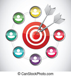 people network around a target. illustration