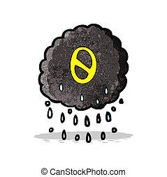 cartoon raincloud with number zero