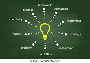 Success Business Concept - Vision Of A Success Business...